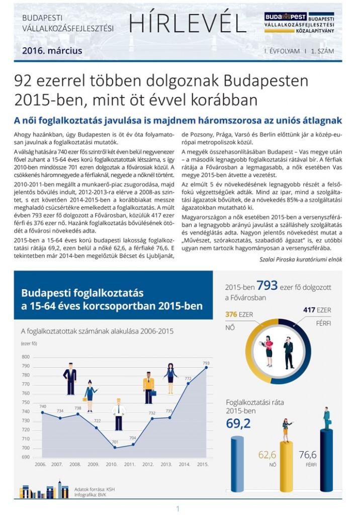 Budapesti_Vállalkozásfejlesztési_Hírlevél_2016_március-1